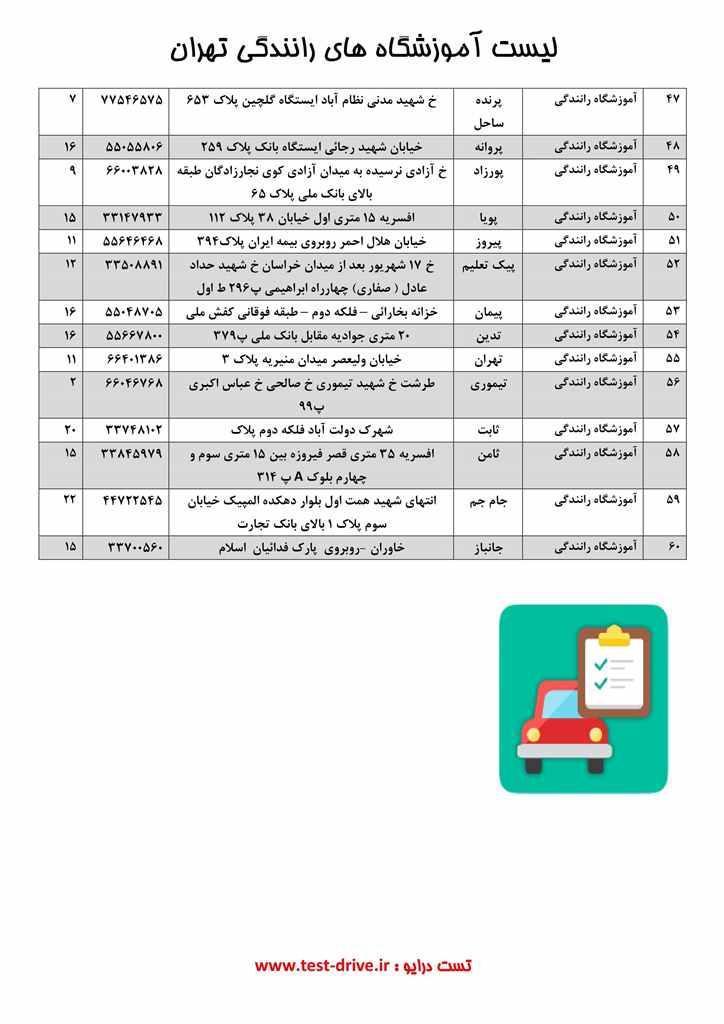 آموزشگاه رانندگی پایه دوم تهران