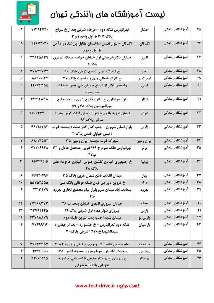 بهترین آموزشگاه رانندگی تهران