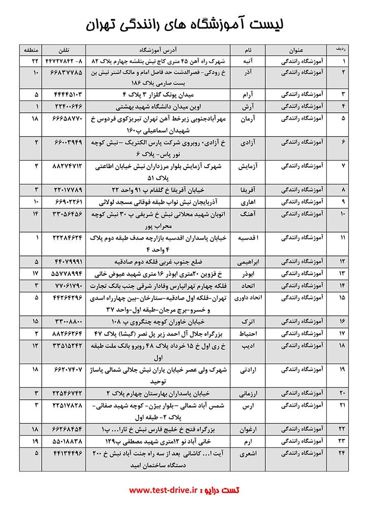 آموزشگاه های رانندگی تهران