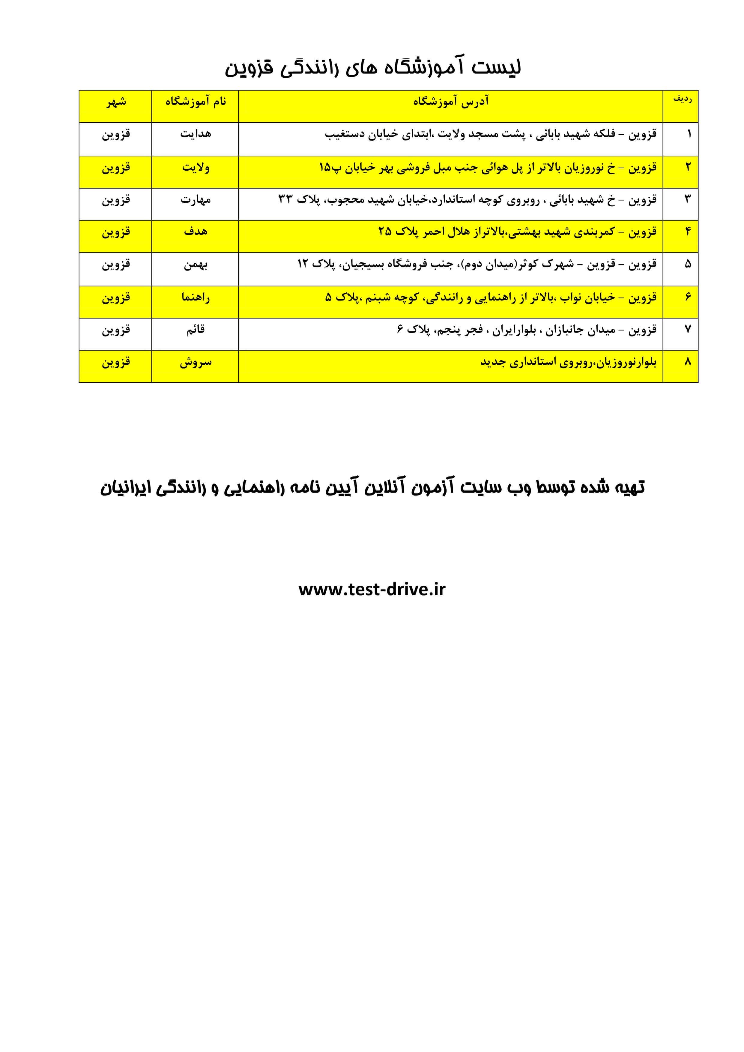 آموزشگاه های رانندگی قزوین