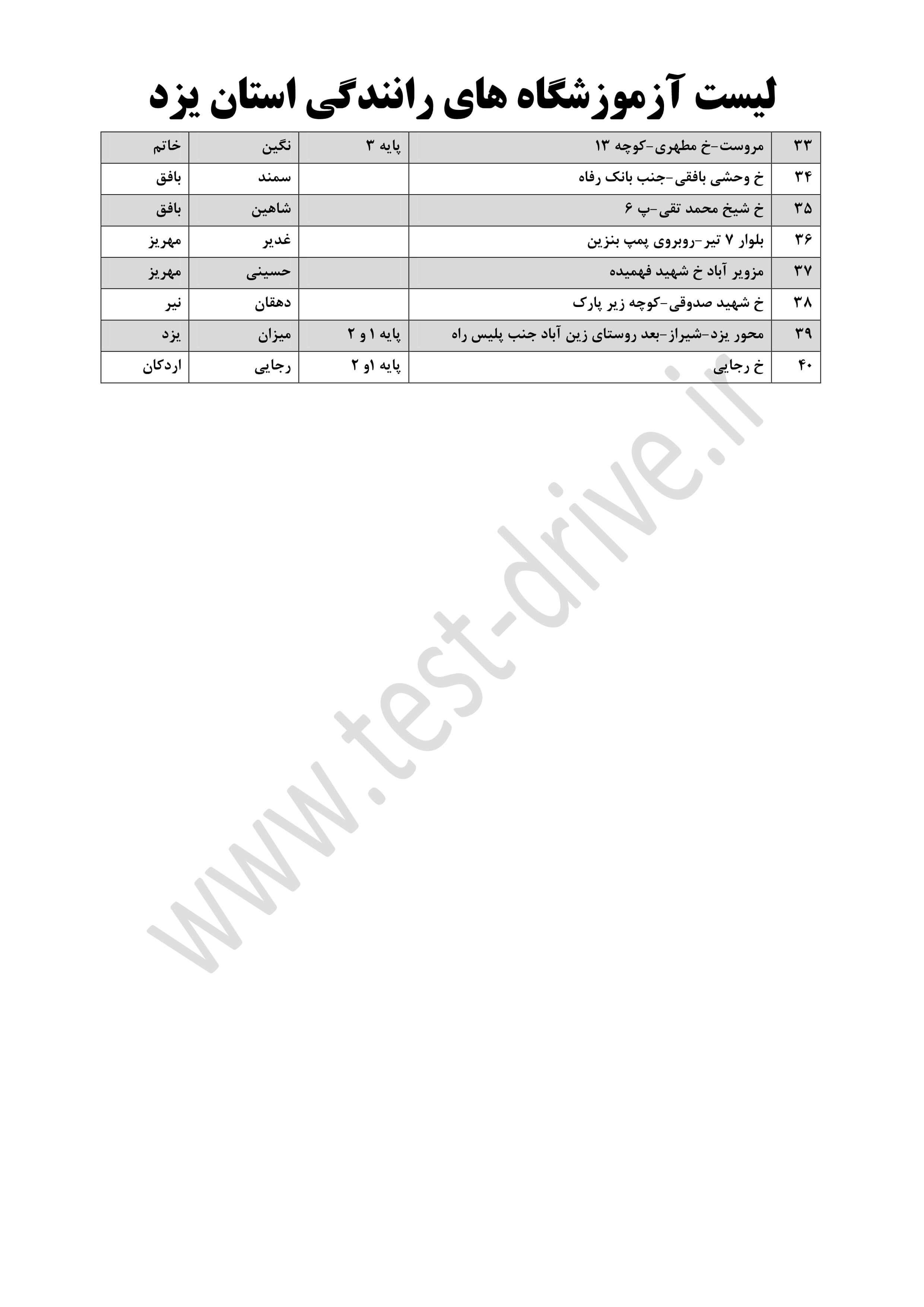 آموزشگاه ماشین یزد