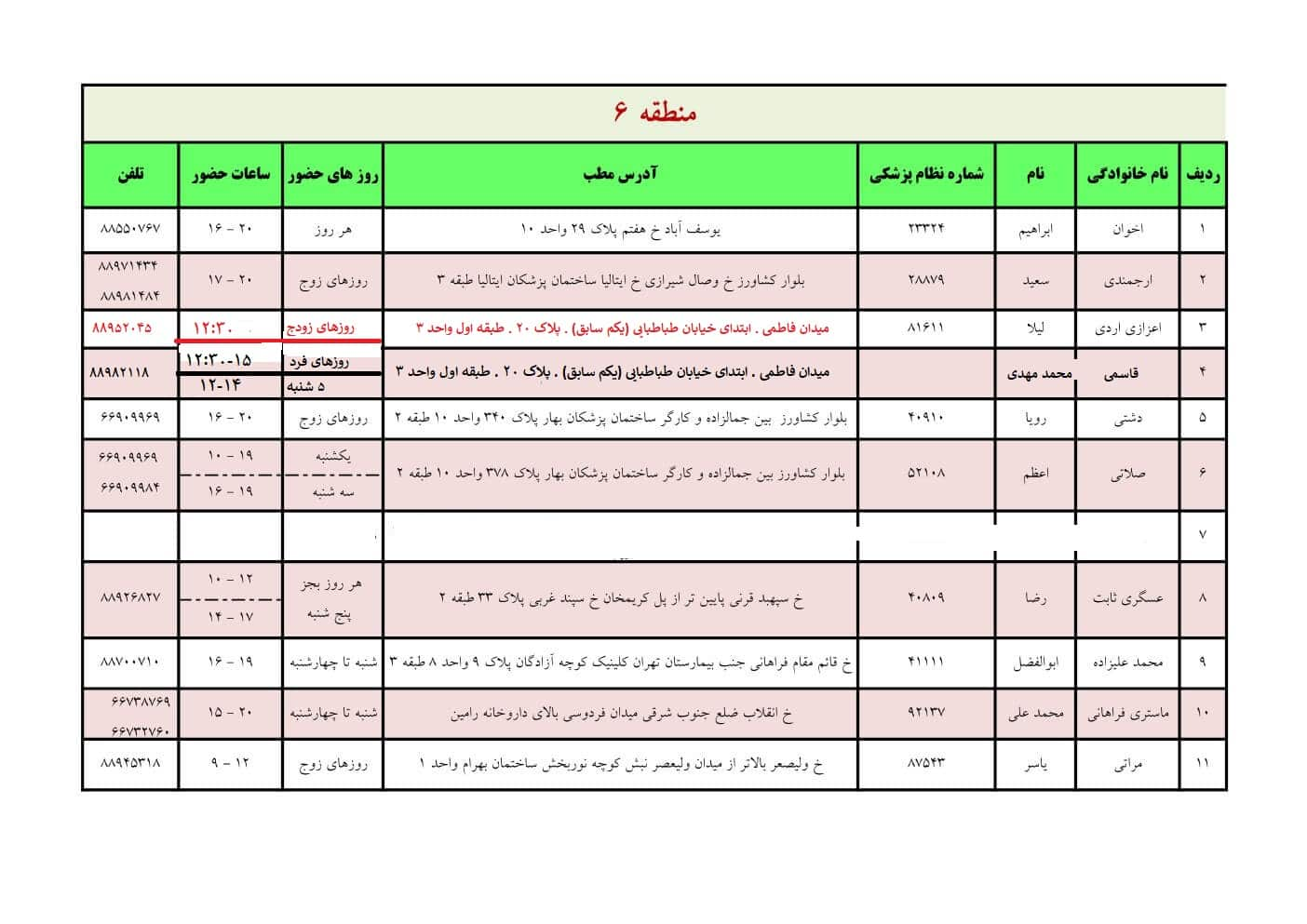 لیست پزشکان معاینه چشم منطقه 6 تهران