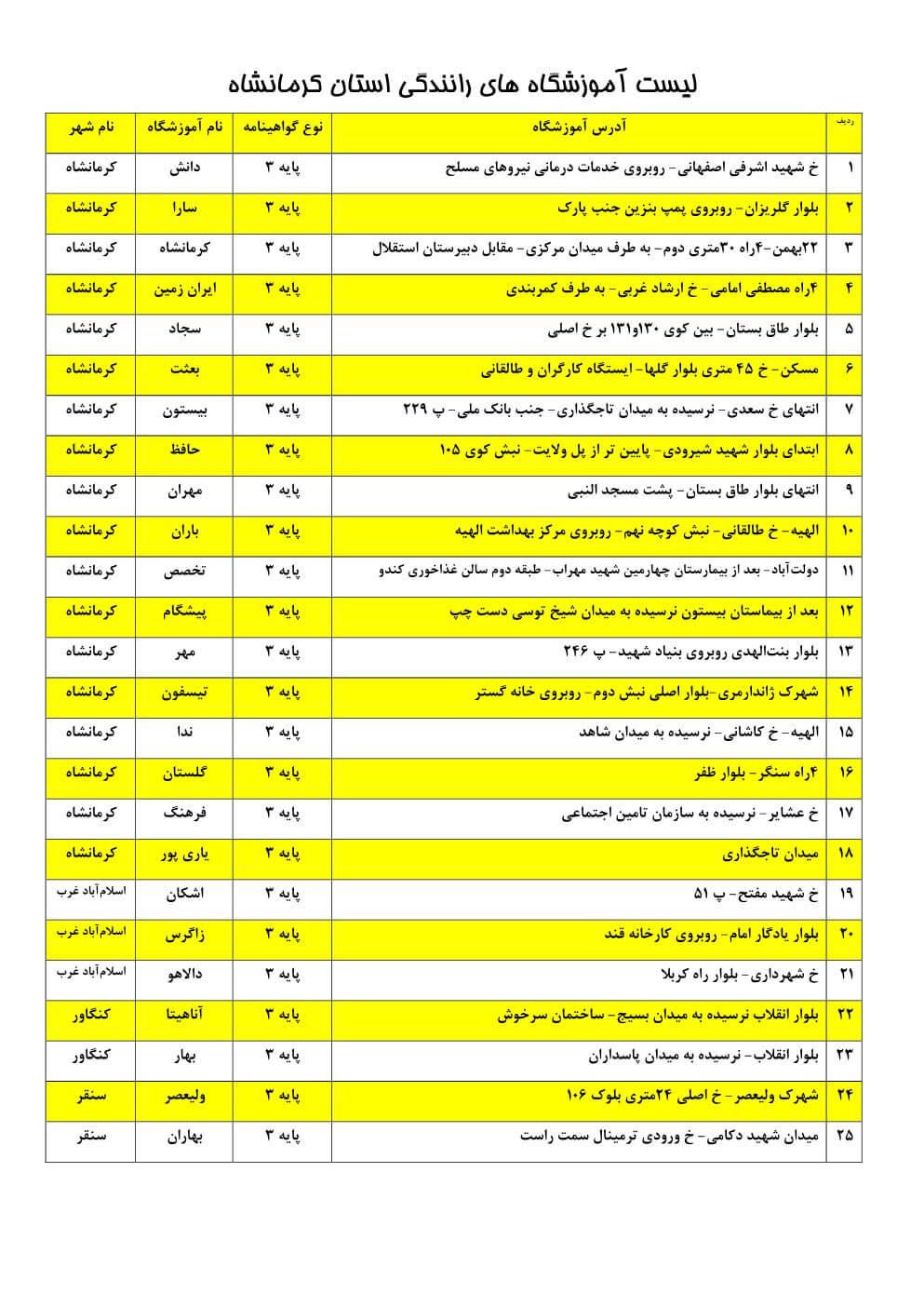 آموزشگاه های رانندگی کرمانشاه