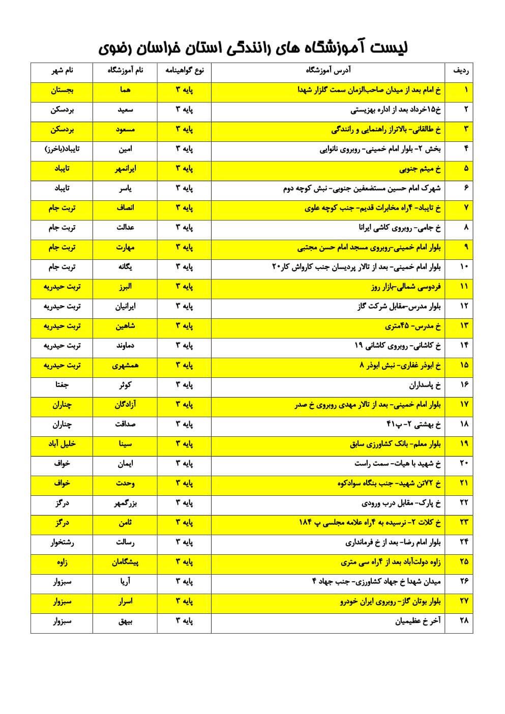 آموزشگاه های رانندگی مشهد
