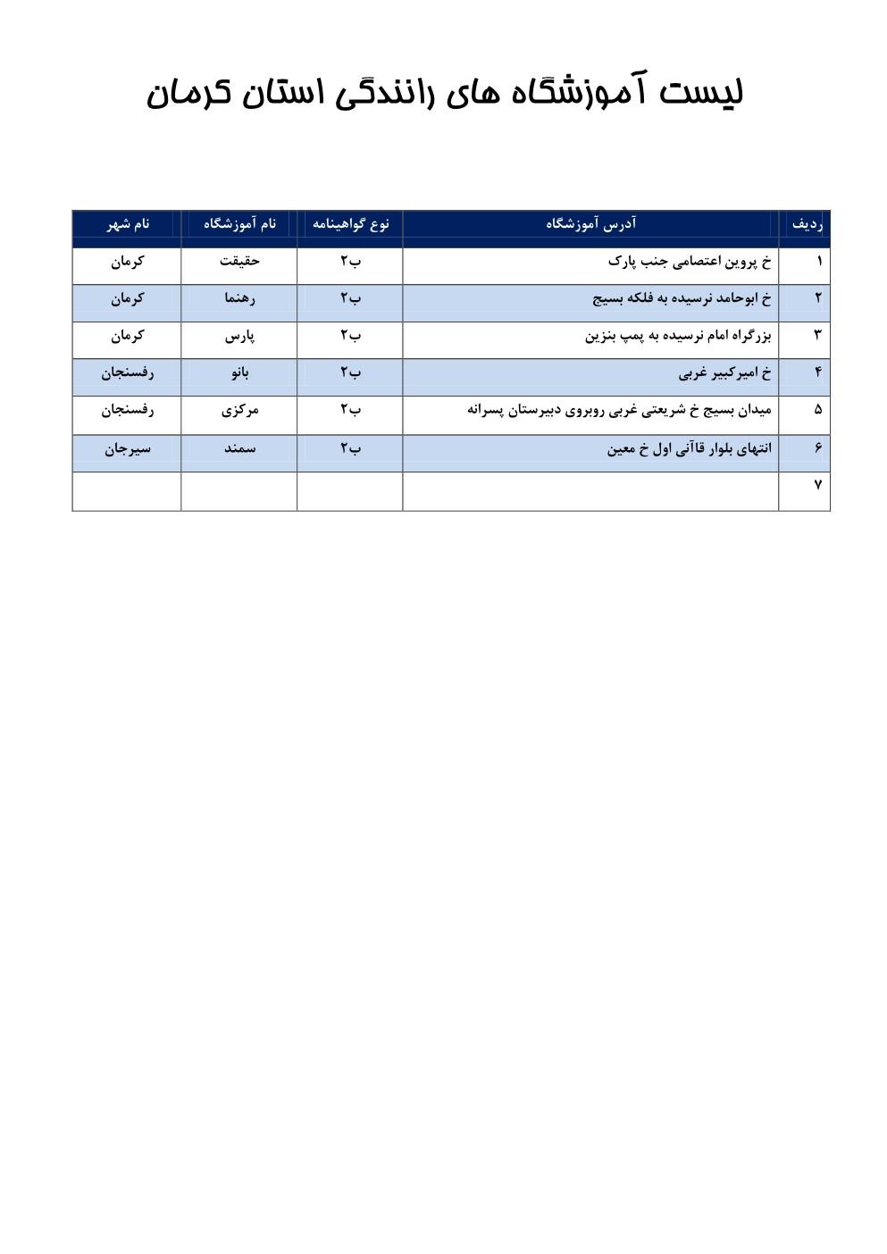 آموزشگاه های رانندگی کرمان