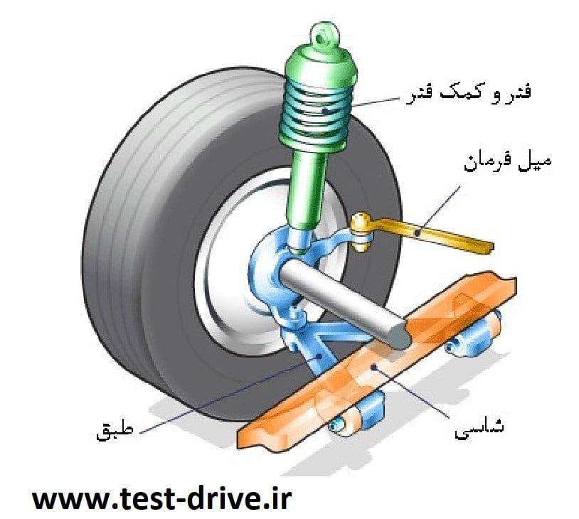 سیستم تعلیق خودرو