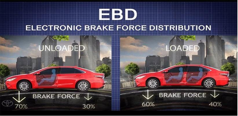 نحوه کار کرد ترمز EBD